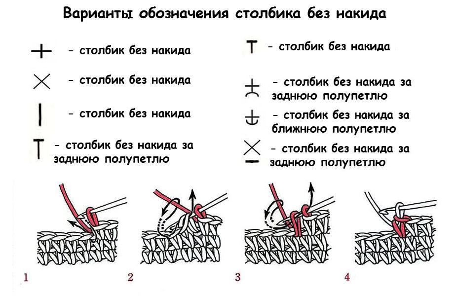 Схема для вязания столбиками без накида