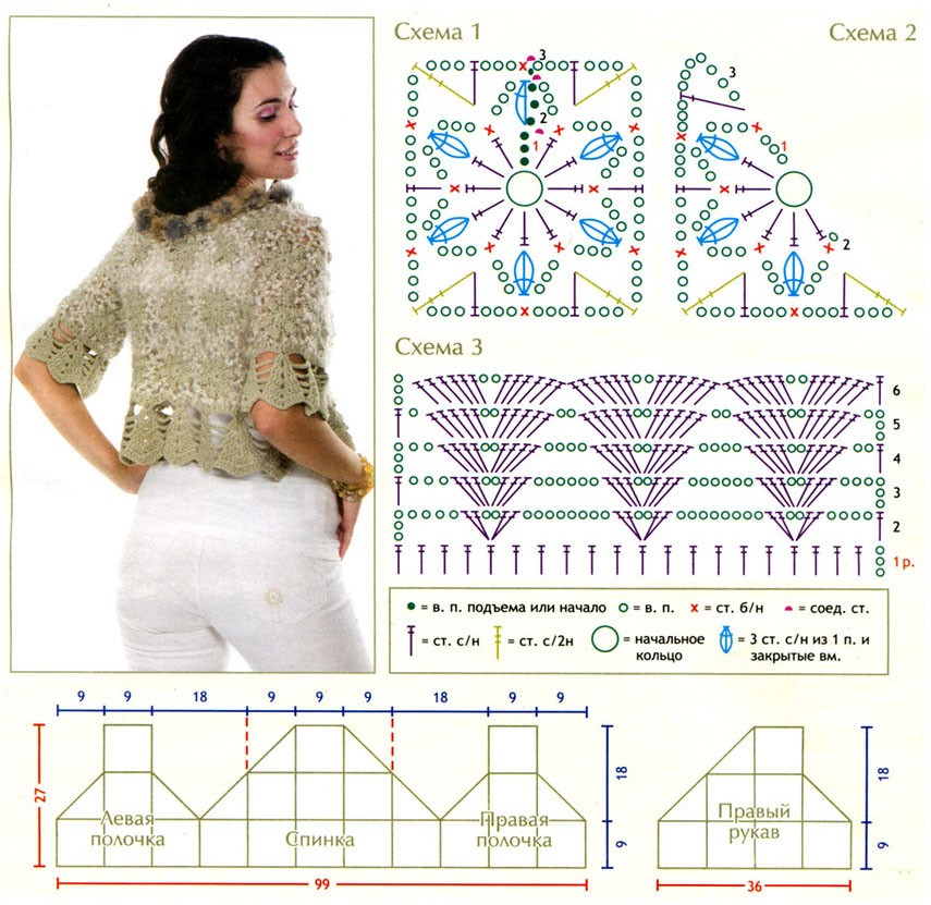 Болеро крючком подробное описание и схема для вязания