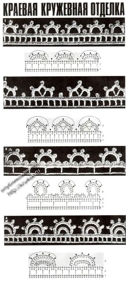 схемы кружевной отделки