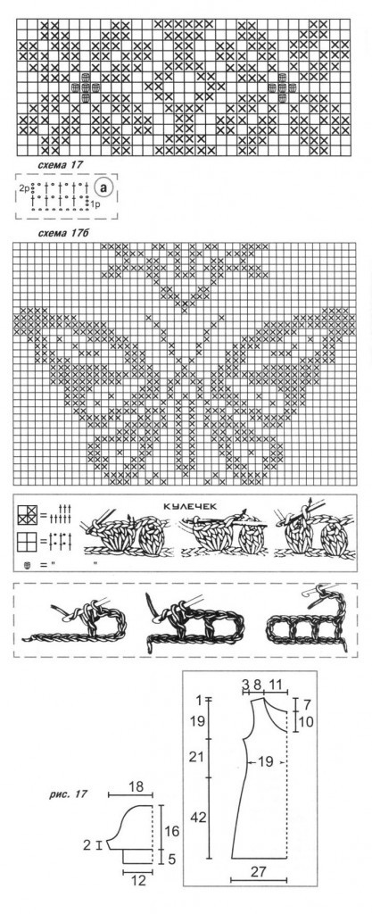 Схема вязания и выкройка платья: