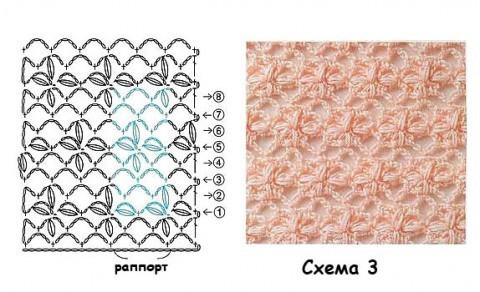 Схемы вязания ажурного платья крючком