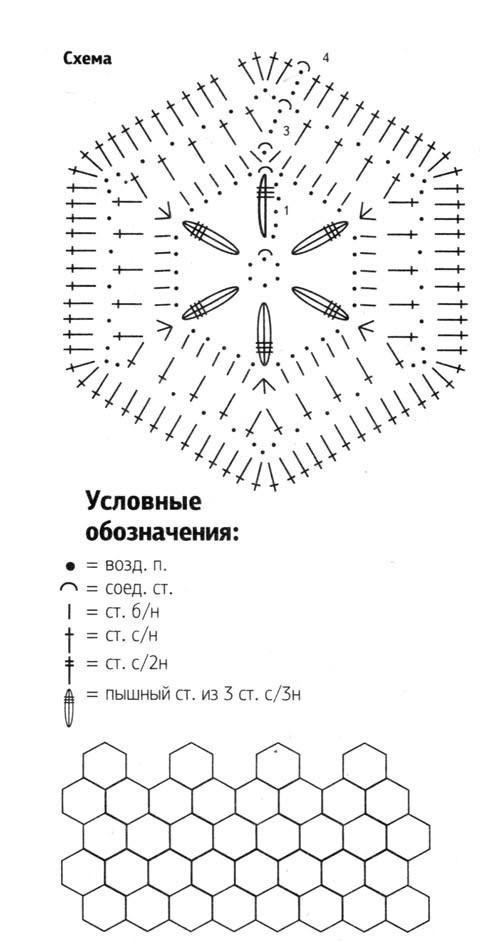 схема вязания топа их мотивов