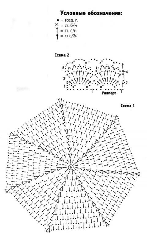 схема вязания шляпки