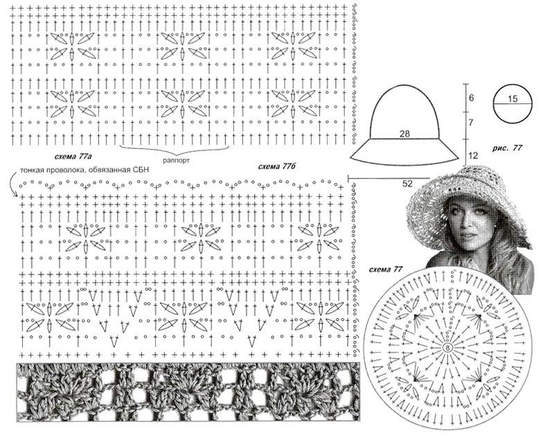 схемы вязания ажурной шляпы