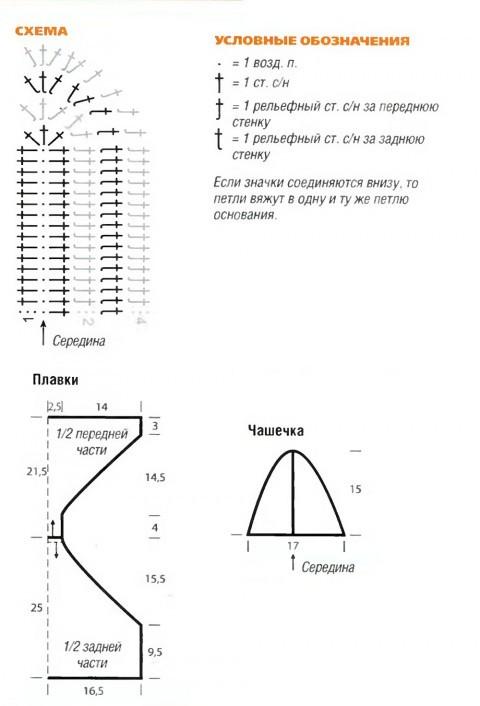 Схема вязания купальника и выкройка