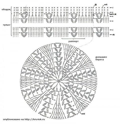 Схема вязания берета