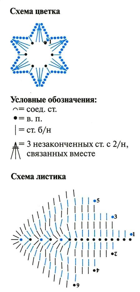 схема вязаных цветов