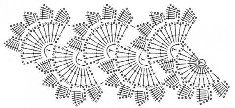 Схема вязания сумки (ленточное кружево)