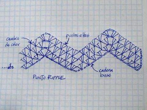 схема вязания пледа крючком