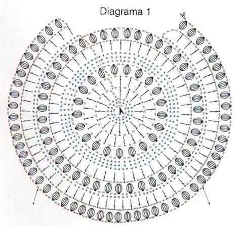 Схемы вязания круглых сумок крючком