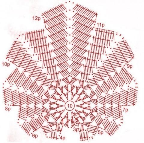 Схемы вязаных листьев для кофточки