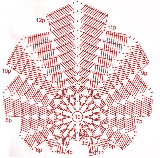 Схемы вязаных листьев для