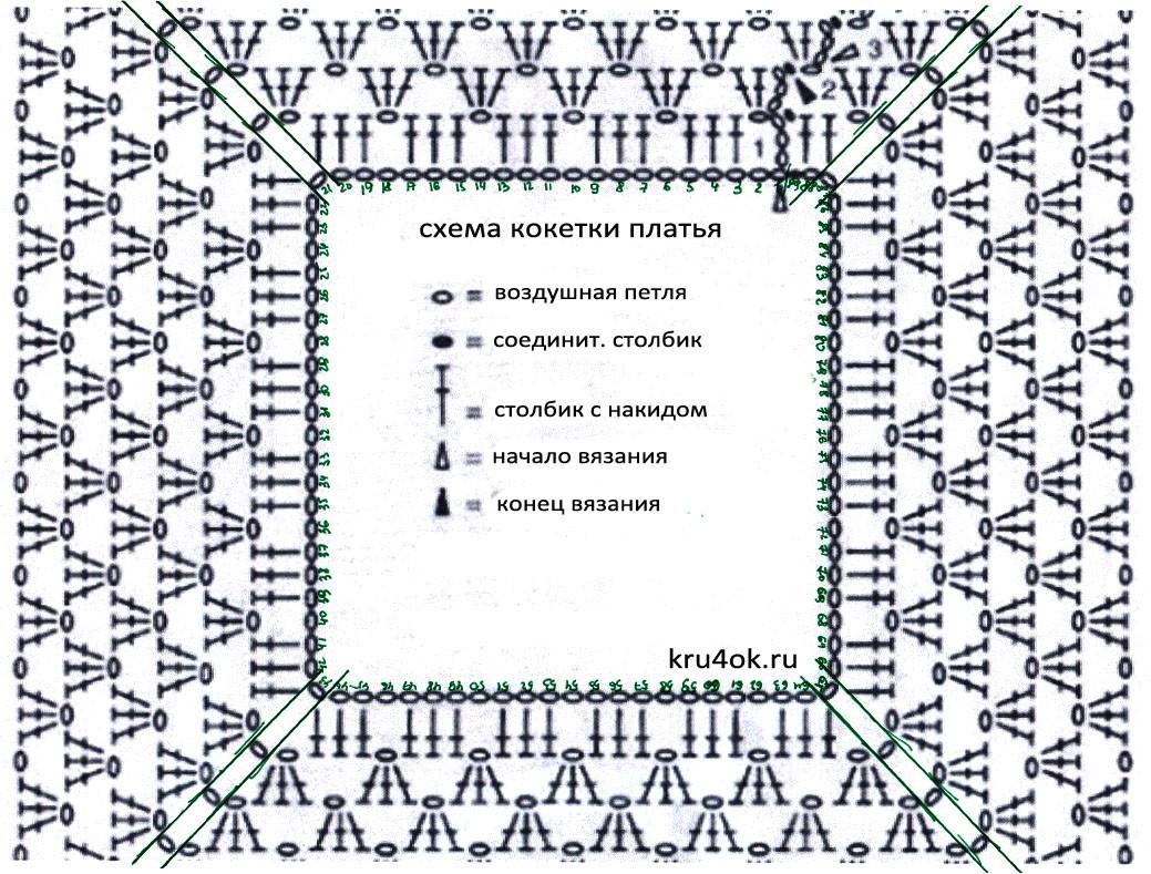 Вязание крючком кокетка для детского платья 871
