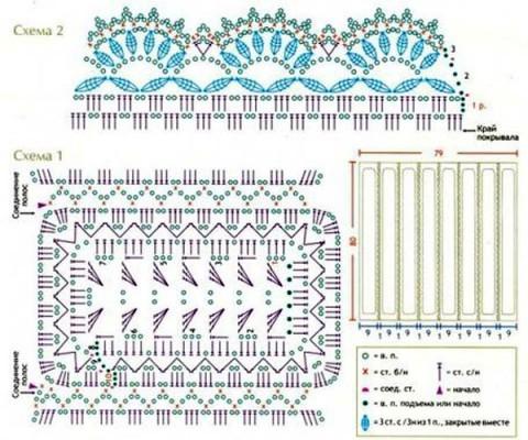 Схема вязания ажурного пледа для новорожденных крючком 19