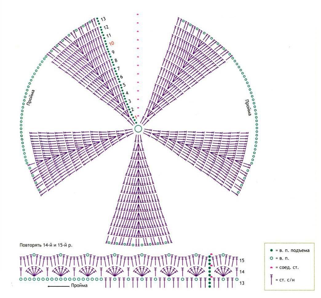 Схема вязания болеро для детей фото 96