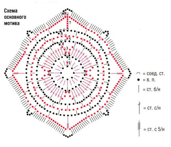 схема вязания сережек
