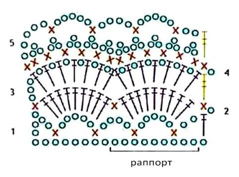 схема панамы