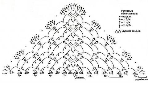 схема вязания шалей