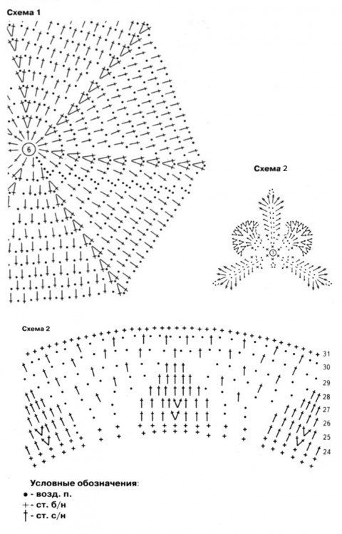 схемы вязания шляпы