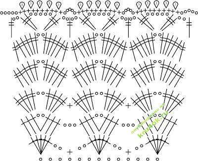 Схема вязания сарафана: