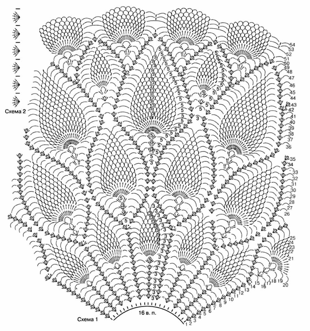 Крючок платье ананас вязание