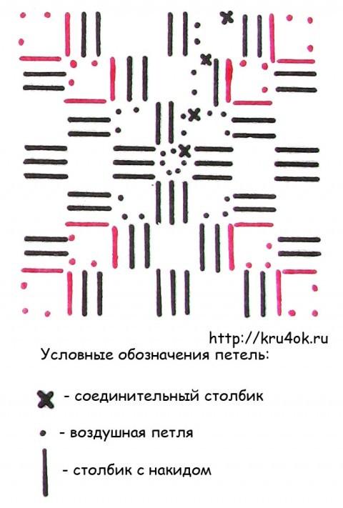 Схема для вязания пончо