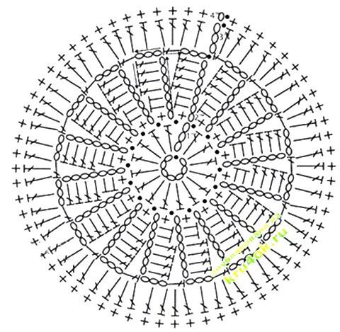 вязание крючком схема ромашки агт двру