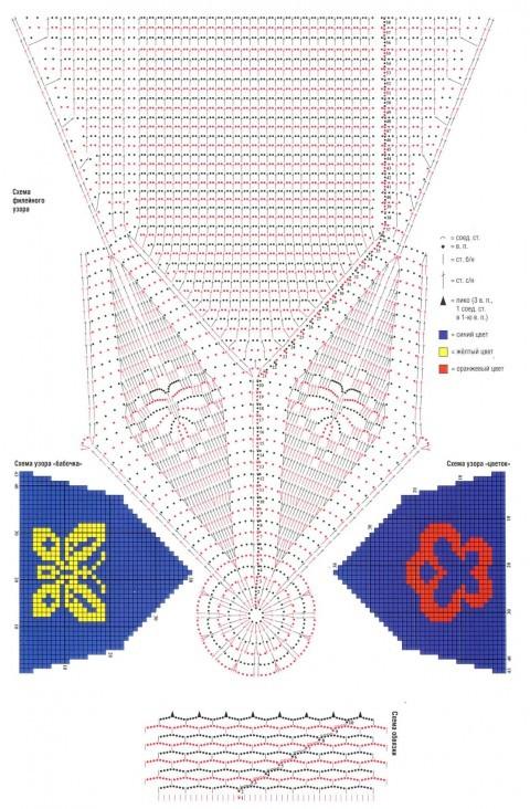 ажурный зонт крючком схема