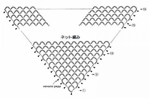 схема вязания шали для начинающих