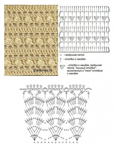 Схема вязания платья для девочки: