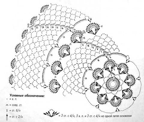 вязание крючком салфеток схема