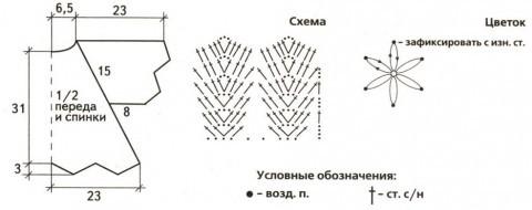 Схема вязания пончо: