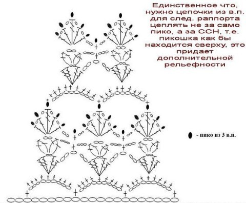 схема основного узора платья