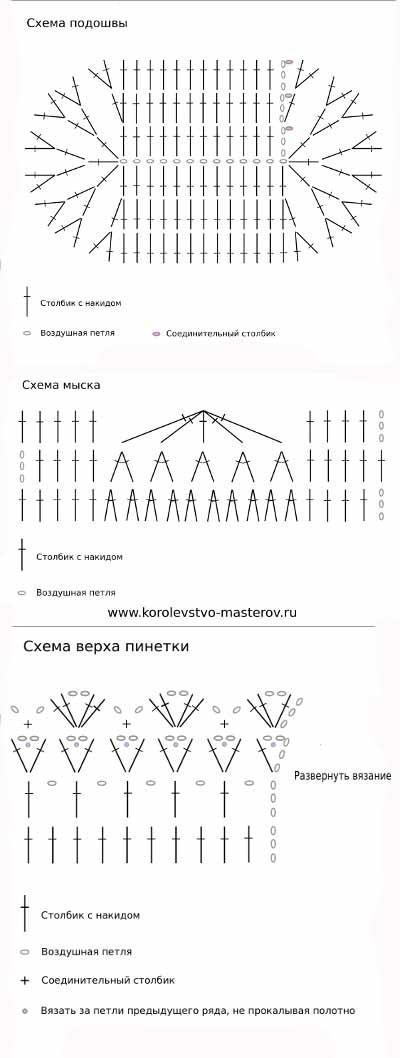 схема вязания пинеток