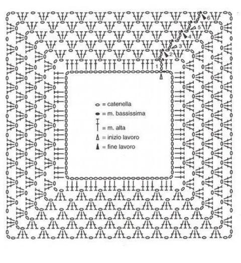 Схема вязания кокетки для платья: