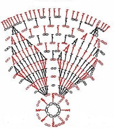 схемы вязания шапочки