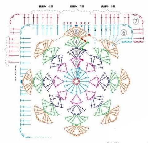 схема вязания пледа