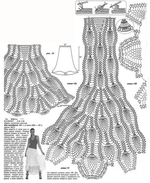 Юбка ананасы вязание крючком