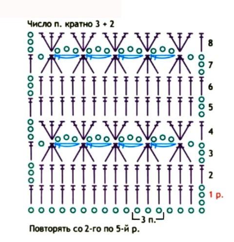 Схема вязания пледа и безрукавки