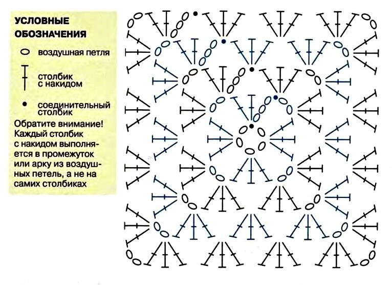 Вязание крючком узоры и схемы квадратов