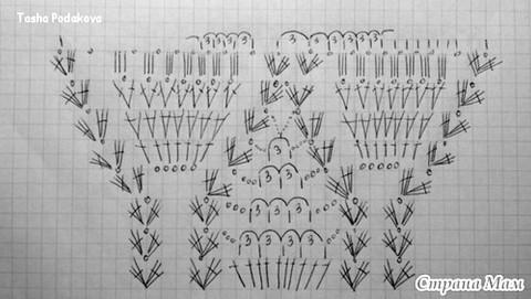 схема для вязания юбочки
