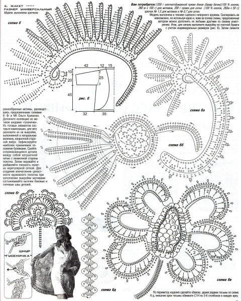 Схемы для вязания жакета:
