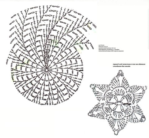 схема вязани панамы