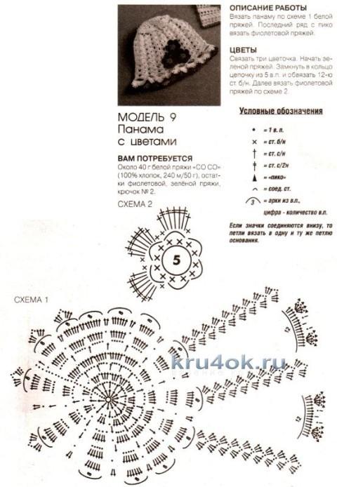 Описание и схема вязания панамы: