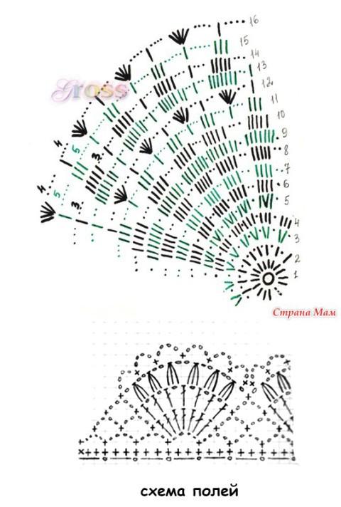 схемы для вязания панамы крючком