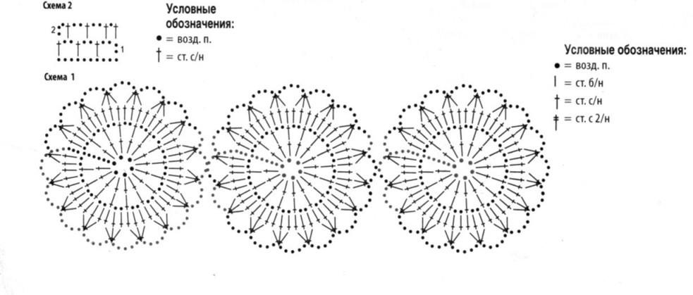 Схема вязания крючком мотивов с описанием для начинающих