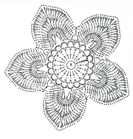 схема вязания топика схема