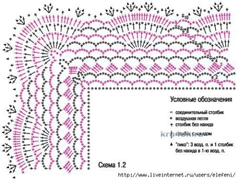 Вязаный крючком плед схема обвязки