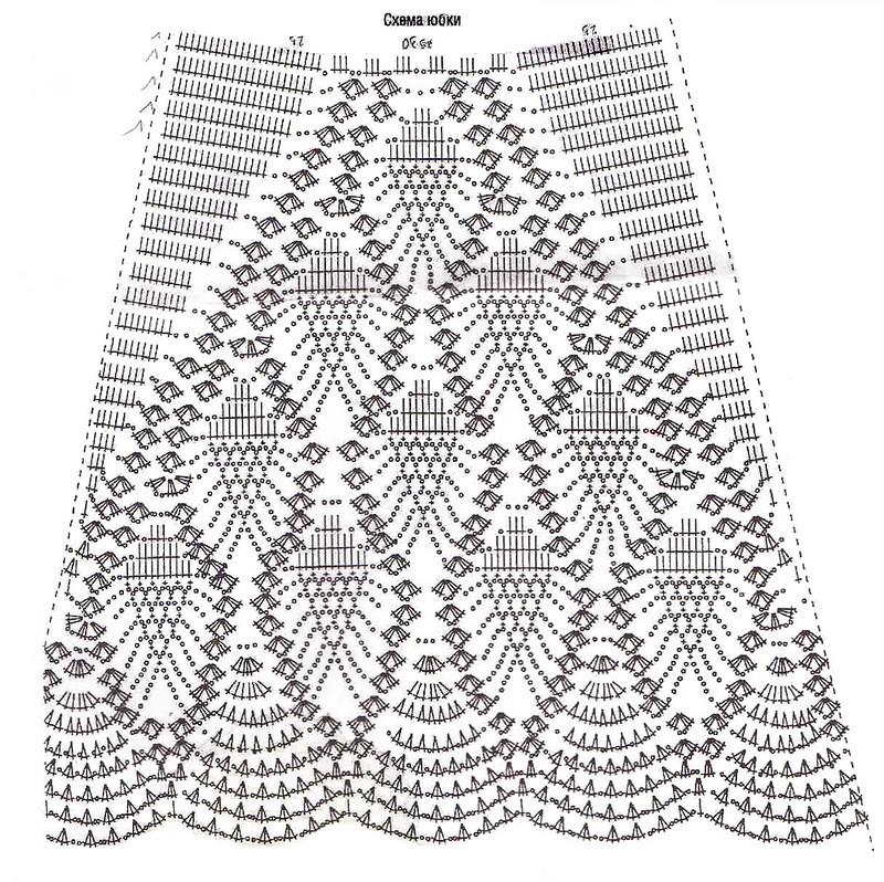 Схема узора: крокодиловая кожа
