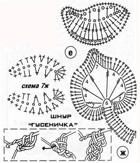 схема вязания листика крючком